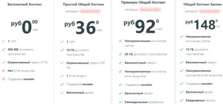 Цены на хост от 000webhost